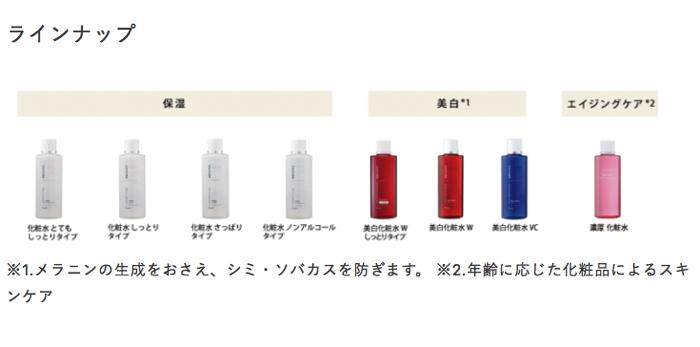 ちふれ化粧水の種類